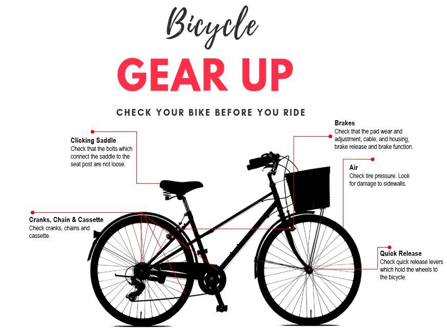 Bicycle Gear Up FB