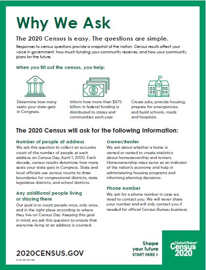 Why We Ask Census 2020 Questions